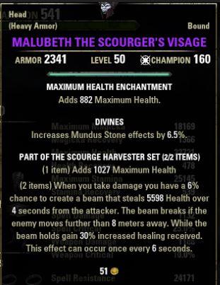 malubeth